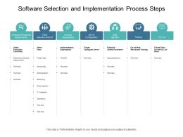Software Selection And Implementation Process Steps