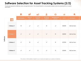 Software Selection For Asset Tracking Systems Customer Support Ppt Powerpoint Presentation Good