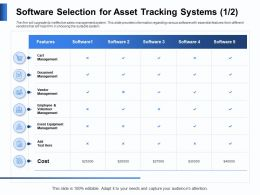 Software Selection For Asset Tracking Systems Employee And Volunteer Ppt Powerpoint Presentation Example Topics