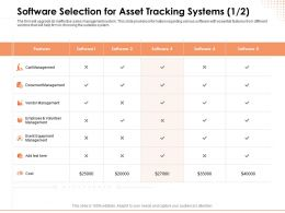 Software Selection For Asset Tracking Systems Event Ppt Powerpoint Presentation Picture