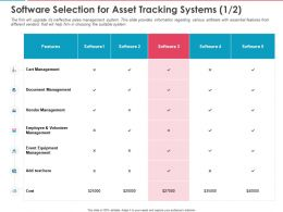 Software Selection For Asset Tracking Systems Management Ppt Powerpoint Presentation Ideas Samples