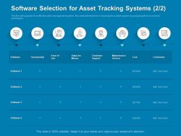 Software Selection For Asset Tracking Systems Money Ppt Powerpoint Presentation Demonstration