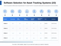 Software Selection For Asset Tracking Systems Use Ppt Powerpoint Presentation File Good