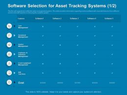 Software Selection For Asset Tracking Systems Volunteer Ppt Powerpoint Presentation Aids