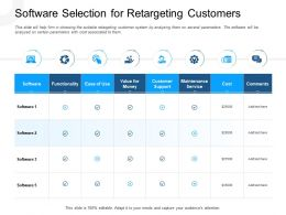 Software Selection For Retargeting Customers Certain Cost Ppt Slides