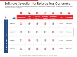 Software Selection For Retargeting Customers Needs And Capture Ppt Slides