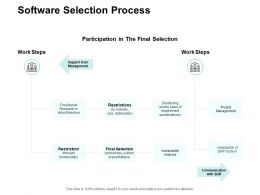 Software Selection Process Ppt Powerpoint Presentation Infographic Template Icon