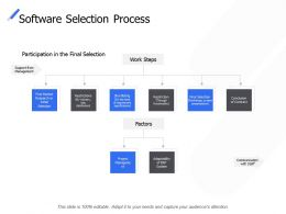 Software Selection Process Restrictions Shortlisting Ppt Powerpoint Presentation Infographics