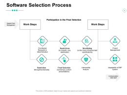 Software Selection Process Vulnerability Analysis Project Management Ppt Powerpoint Presentation Ideas Template
