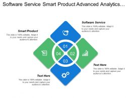 Software Service Smart Product Advanced Analytics Employee Experience