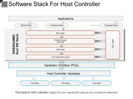 Software Stack For Host Controller