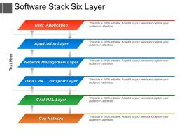 Software Stack Six Layer