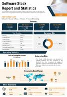Software Stock Report And Statistics Presentation Report Infographic Ppt Pdf Document