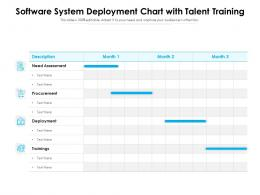 Software System Deployment Chart With Talent Training