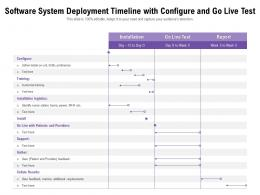 Software System Deployment Timeline With Configure And Go Live Test