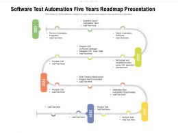 Software Test Automation Five Years Roadmap Presentation