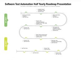 Software Test Automation Half Yearly Roadmap Presentation