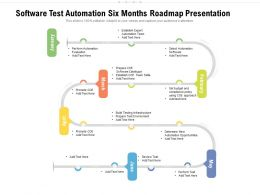 Software Test Automation Six Months Roadmap Presentation