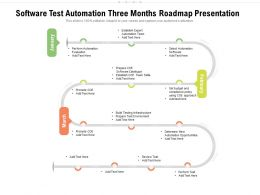 Software Test Automation Three Months Roadmap Presentation