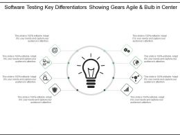 Software Testing Key Differentiators Showing Gears Agile And Bulb In Center