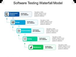 Software Testing Waterfall Model