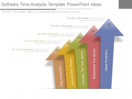 Software Time Analysis Template Powerpoint Ideas