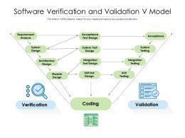 Software Verification And Validation V Model