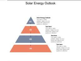 Solar Energy Outlook Ppt Powerpoint Presentation Inspiration Background Image Cpb