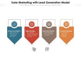 Solar Marketing With Lead Generation Model