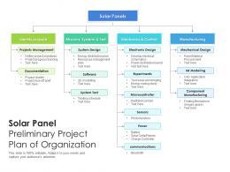 Solar Panel Preliminary Project Plan Of Organization