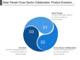Solar Panels Cross Sector Collaboration Product Evolution Balance Growth