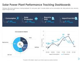 Solar Power Plant Performance Tracking Dashboards Details Ppt Powerpoint Presentation Styles Icons