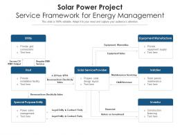 Solar Power Project Service Framework For Energy Management