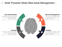 Solar Powered Globe Best Asset Management Business Opportunity Cpb