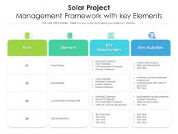 Solar Project Management Framework With Key Elements