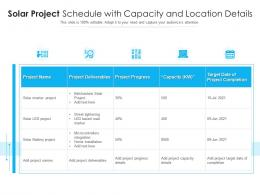 Solar Project Schedule With Capacity And Location Details