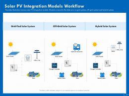 Solar PV Integration Models Workflow Ppt Powerpoint Presentation Portfolio