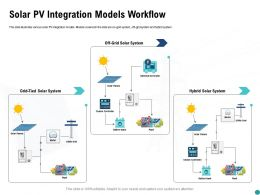 Solar PV Integration Models Workflow System Ppt Powerpoint Presentation Icon Rules