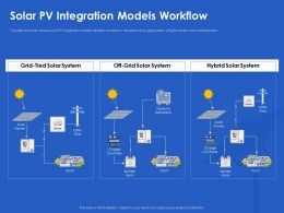 Solar PV Integration Models Workflow Various Ppt Powerpoint Summary Professional