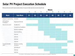 Solar PV Project Execution Schedule Construction Ppt Powerpoint Presentation