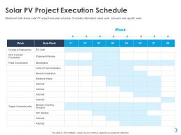 Solar PV Project Execution Schedule Contract Ppt Powerpoint Presentation Styles Format