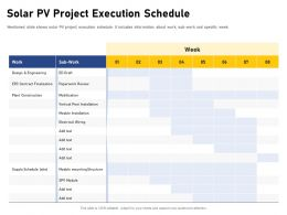 Solar PV Project Execution Schedule Plant Construction Ppt Powerpoint Presentation Summary Gridlines