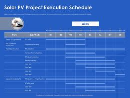 Solar PV Project Execution Schedule Wiring Ppt Powerpoint Presentation Layouts Format
