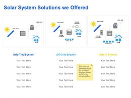 Solar System Solutions We Offered Ppt Powerpoint Presentation Information