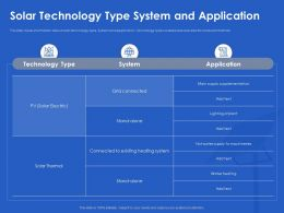Solar Technology Type System And Application Stand Ppt Powerpoint Outline Graphics