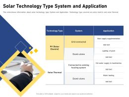Solar Technology Type System And Application System Ppt Powerpoint Presentation Outline Structure