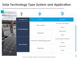 Solar Technology Type System And Application Water Ppt Powerpoint Presentation Styles Good