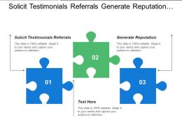 Solicit Testimonials Referrals Generate Reputation Issues Engagement Objectives