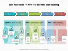 Solid Foundation For Five Year Business Plan Roadmap