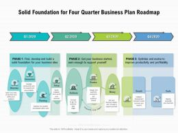 Solid Foundation For Four Quarter Business Plan Roadmap